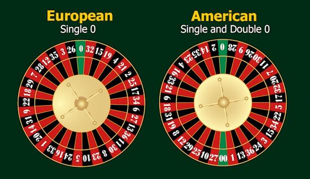 eu roulette vs american